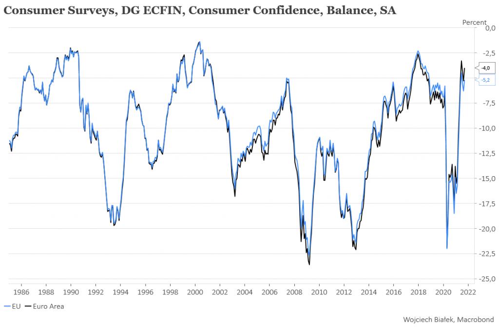 Wczorajszy FOMC bez większych niespodzianek