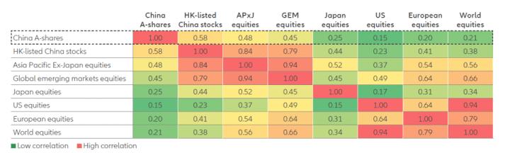Jak inwestować w chińskie spółki, czyli brnąc z maczetą przez gąszcz akcji typu A, B, H, red-chips, P-chips i ADR-ów